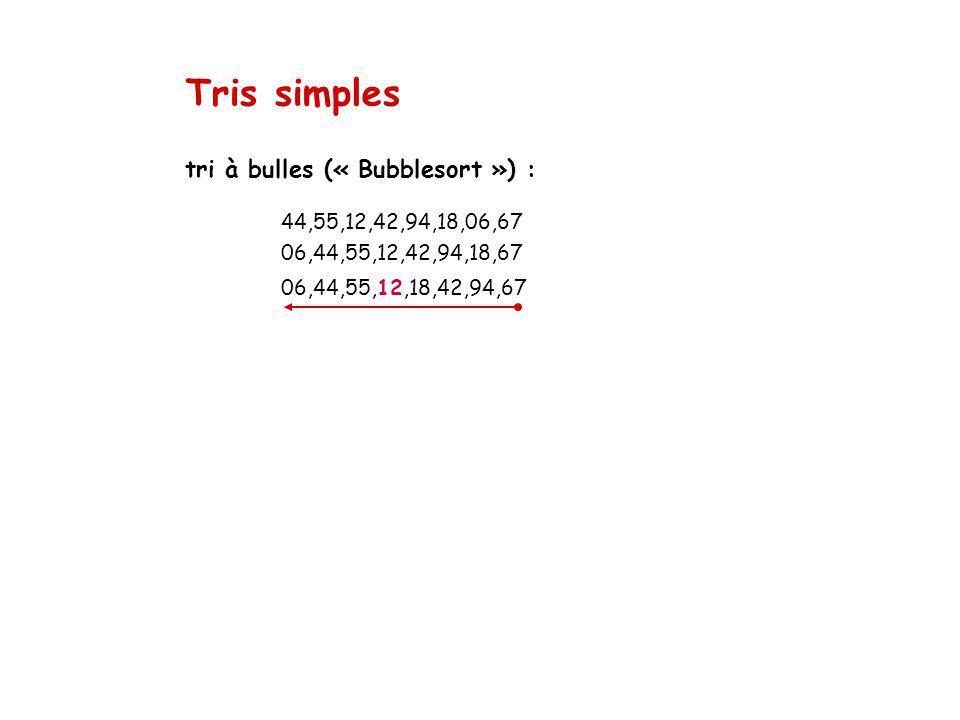 Tris simples tri à bulles (« Bubblesort ») : 44,55,12,42,94,18,06,67 06,44,55,12,42,94,18,67 06,44,55,12,18,42,94,67