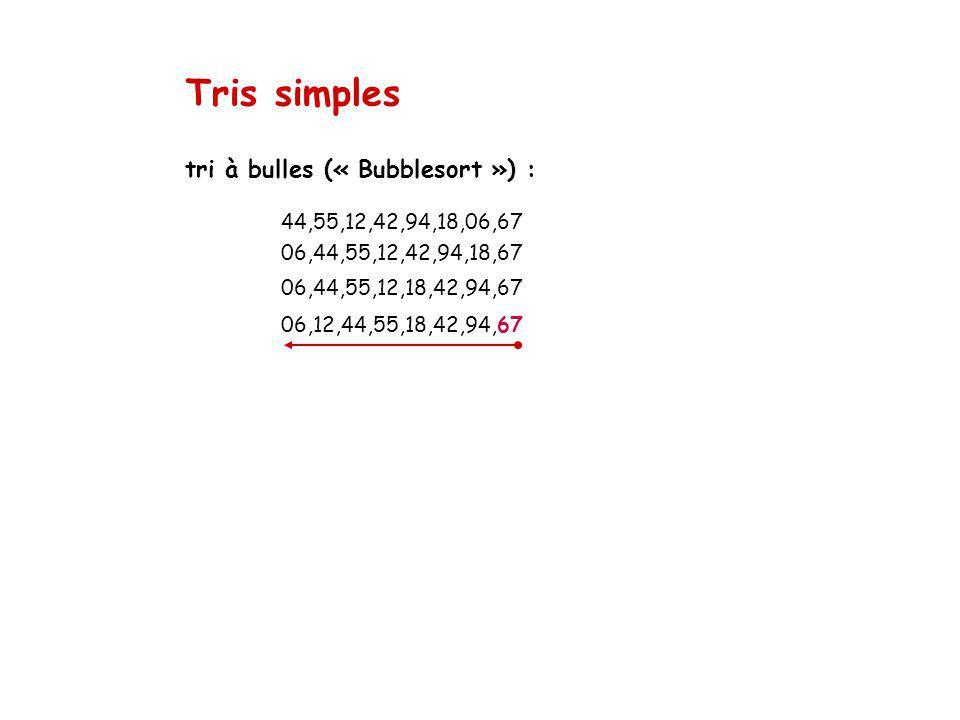 Tris simples tri à bulles (« Bubblesort ») : 44,55,12,42,94,18,06,67 06,44,55,12,42,94,18,67 06,44,55,12,18,42,94,67 06,12,44,55,18,42,94,67