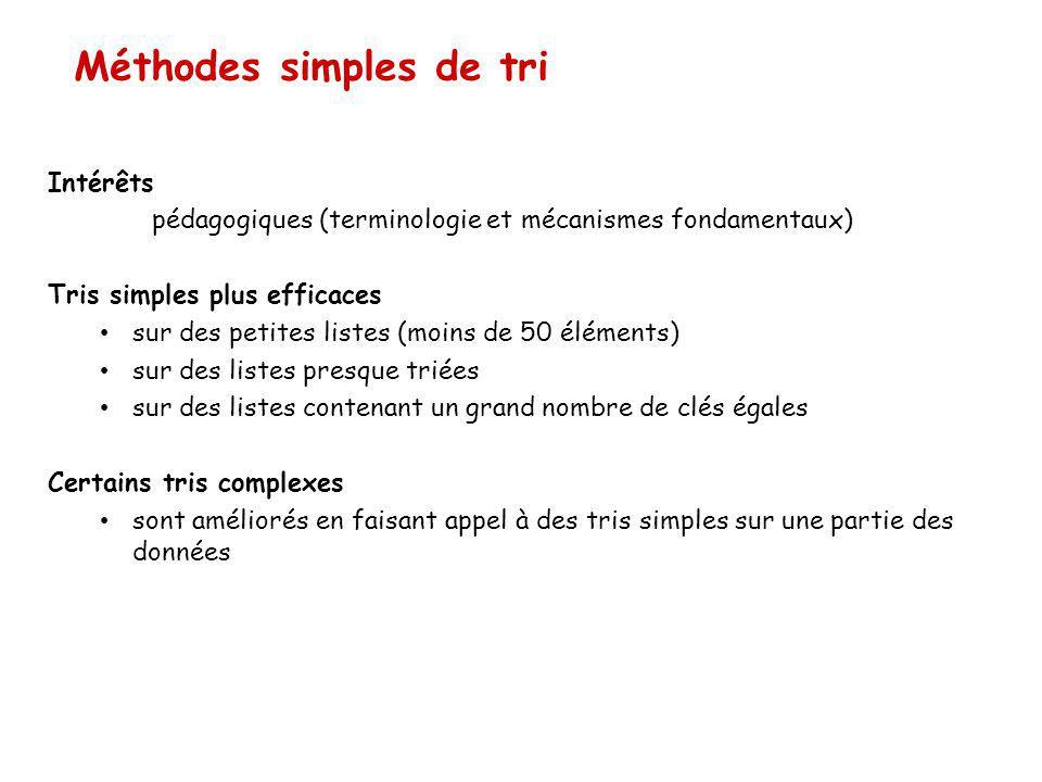 Tris complexes tri rapide (« Quicksort ») : 06,12,18,42,44,55,67,94 Meilleur cas : nb de comparaisons .