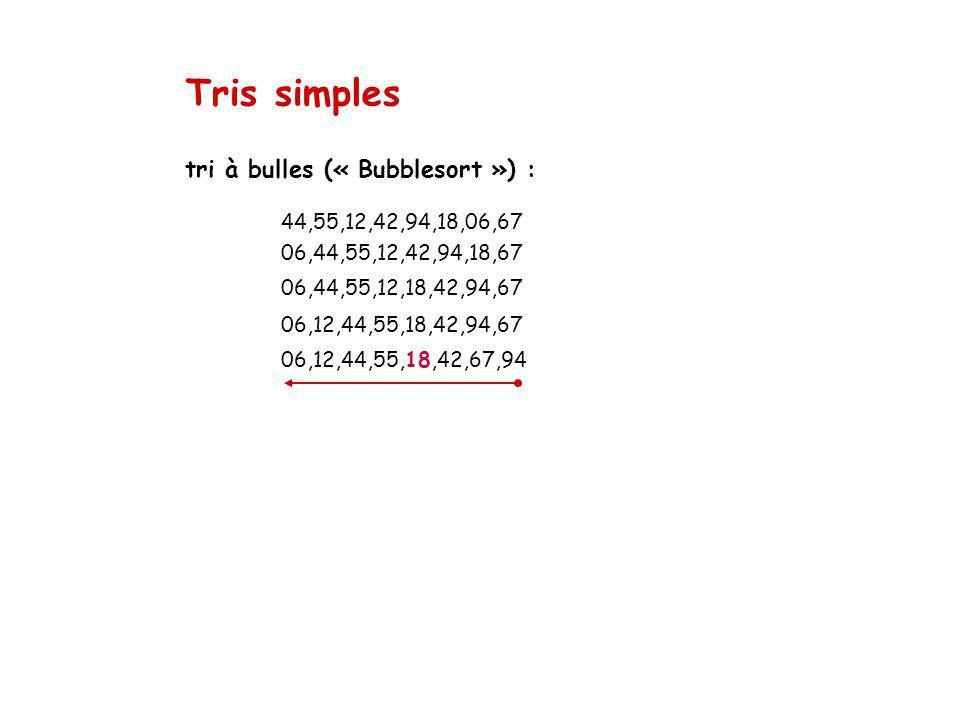 Tris simples tri à bulles (« Bubblesort ») : 44,55,12,42,94,18,06,67 06,44,55,12,42,94,18,67 06,44,55,12,18,42,94,67 06,12,44,55,18,42,94,67 06,12,44,55,18,42,67,94