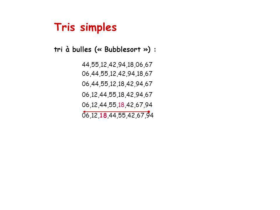 Tris simples tri à bulles (« Bubblesort ») : 44,55,12,42,94,18,06,67 06,44,55,12,42,94,18,67 06,44,55,12,18,42,94,67 06,12,44,55,18,42,94,67 06,12,44,55,18,42,67,94 06,12,18,44,55,42,67,94