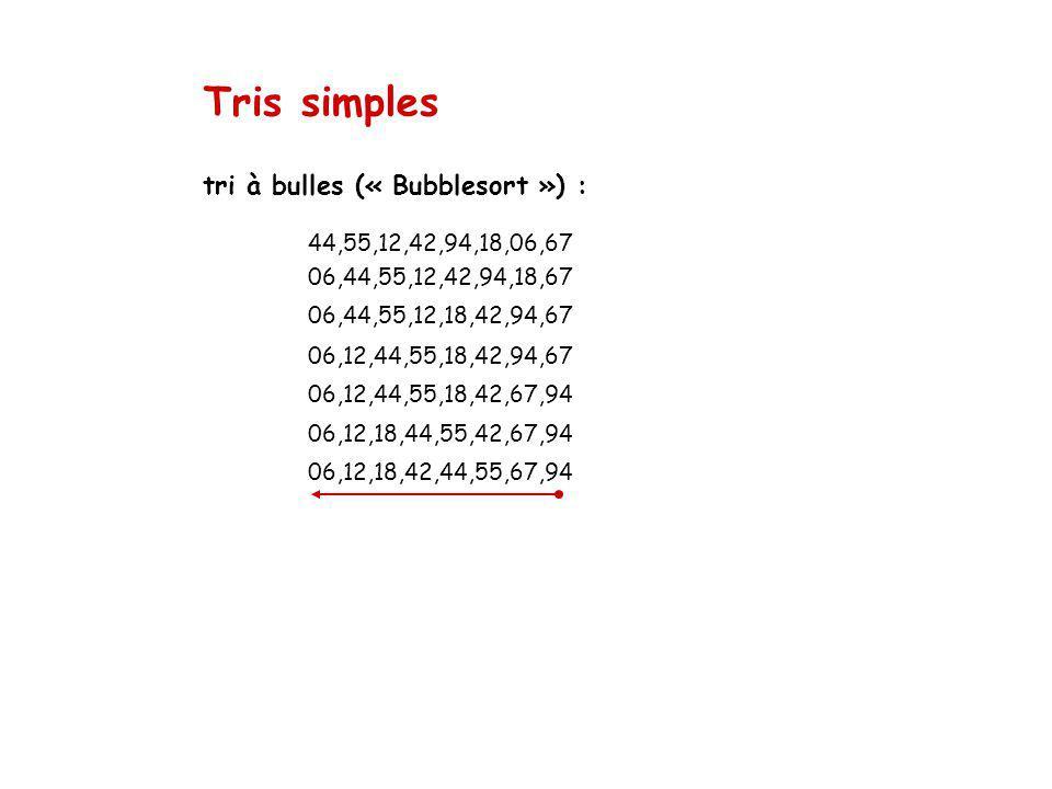 Tris simples tri à bulles (« Bubblesort ») : 44,55,12,42,94,18,06,67 06,44,55,12,42,94,18,67 06,44,55,12,18,42,94,67 06,12,44,55,18,42,94,67 06,12,44,55,18,42,67,94 06,12,18,44,55,42,67,94 06,12,18,42,44,55,67,94