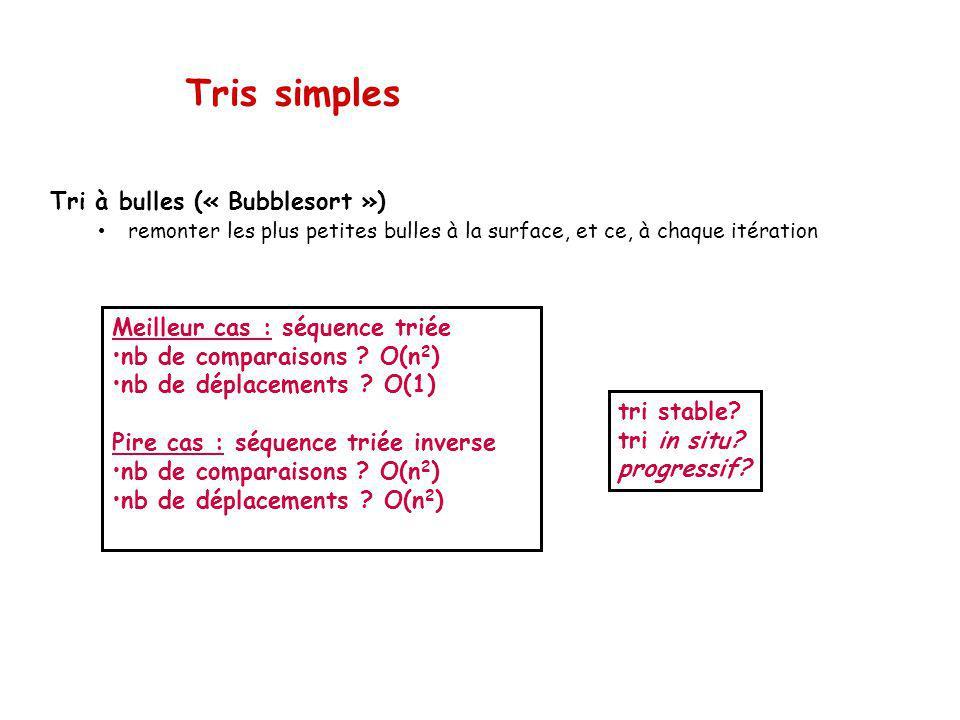 Tris simples Tri à bulles (« Bubblesort ») remonter les plus petites bulles à la surface, et ce, à chaque itération Meilleur cas : séquence triée nb de comparaisons .