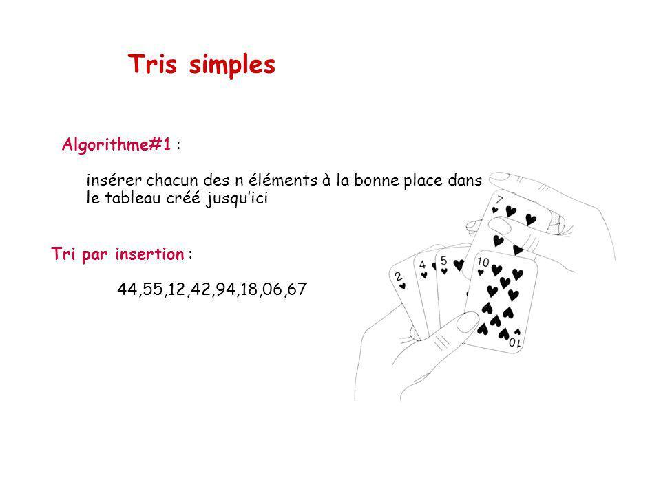 Tris simples Tri par insertion : insérer chacun des n éléments à la bonne place dans le tableau créé jusquici … tri stable.