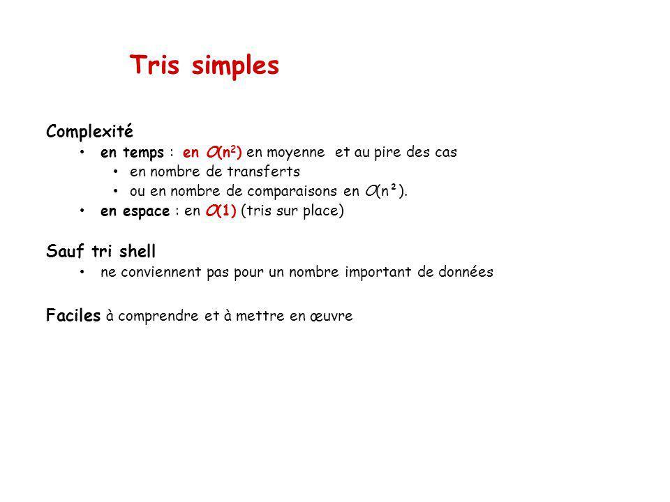 Complexité en temps : en O(n 2 ) en moyenne et au pire des cas en nombre de transferts ou en nombre de comparaisons en O(n²).