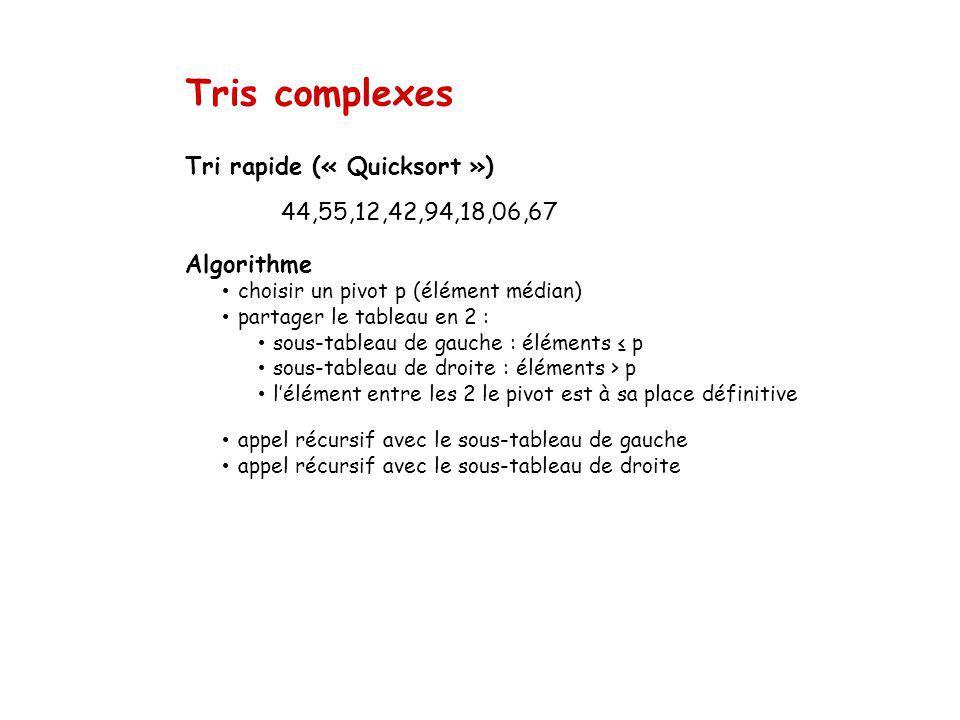 Tri rapide (« Quicksort ») 44,55,12,42,94,18,06,67 Algorithme choisir un pivot p (élément médian) partager le tableau en 2 : sous-tableau de gauche : éléments p sous-tableau de droite : éléments > p lélément entre les 2 le pivot est à sa place définitive appel récursif avec le sous-tableau de gauche appel récursif avec le sous-tableau de droite