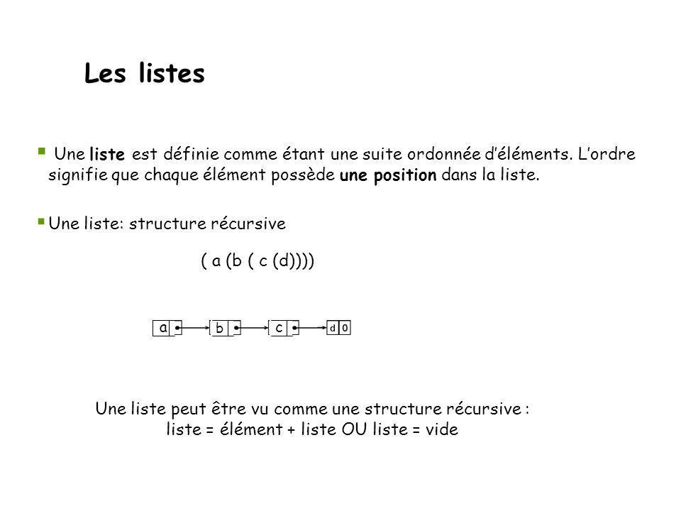 Spécifications du type liste: - L L - x prototype: void enleverEl (TypeEl x); préconditions: Aucune postconditions: La liste contient un élément x de moins (le premier rencontré), inchangée si x L Exception aucune valeur retournée: aucune C++