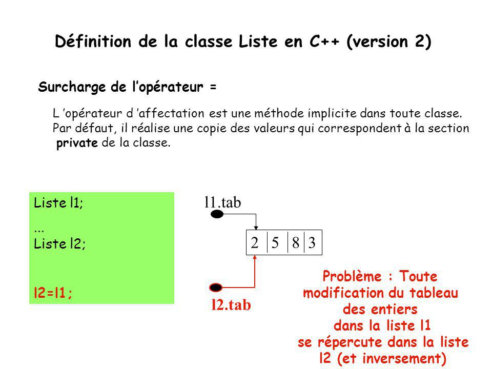 Liste :: Liste (const Liste& l) { cpt = l.cpt; for (int i=0; i<cpt;i+=1) tab[i]=l.tab[i]; } ostream& operator << (ostream& f, const Liste& l){ for (in