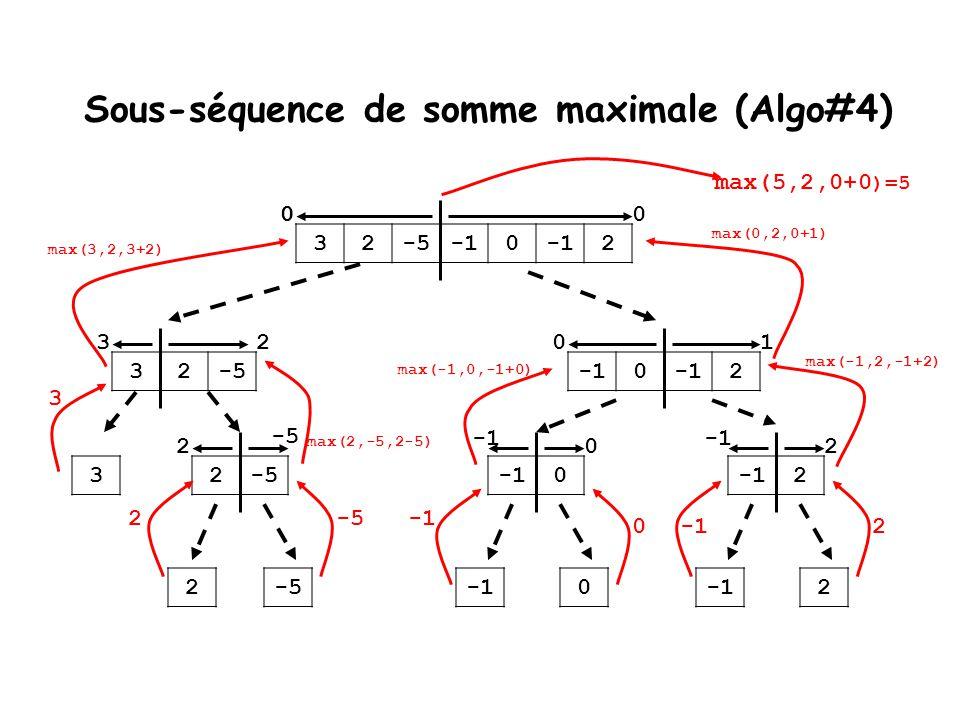 Sous-séquence de somme maximale (Algo#4) 32-50 2 32-50 2 32-50 2 2-50 2 2 3 2 -5 0 012 000 -5 max(2,-5,2-5) 2 max(3,2,3+2) 3 0 max(-1,0,-1+0) 2 max(-1,2,-1+2) max(0,2,0+1) max(5,2,0+0 )=5