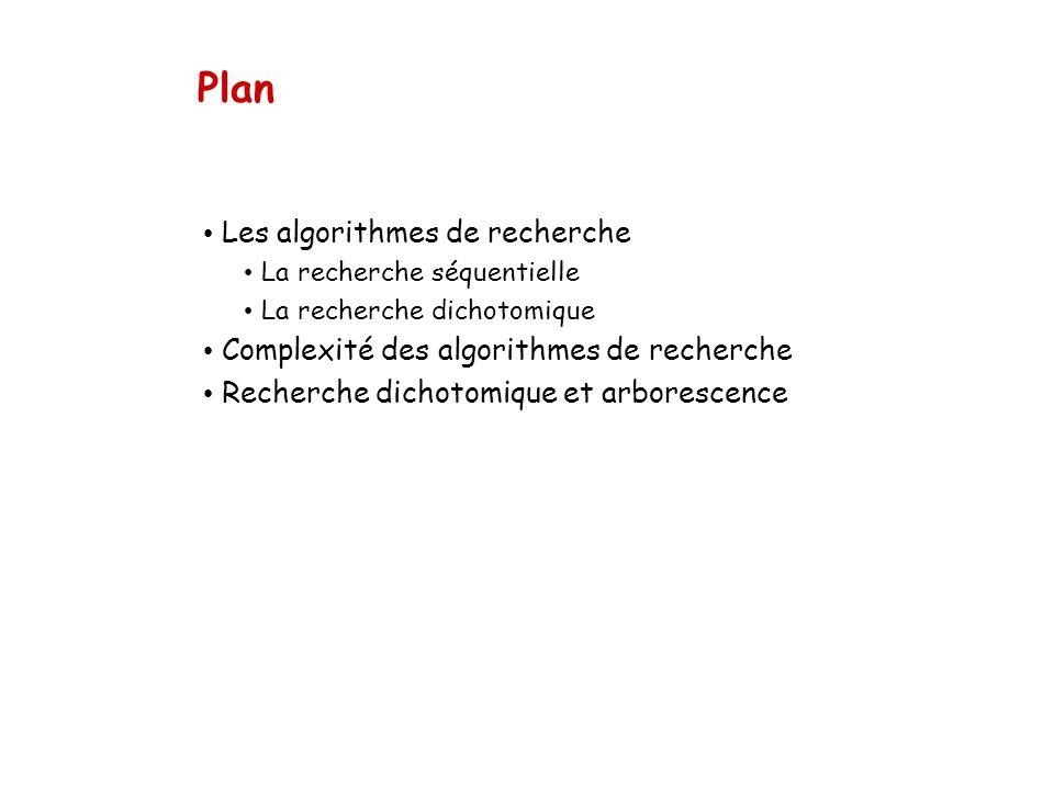 Plan Les algorithmes de recherche La recherche séquentielle La recherche dichotomique Complexité des algorithmes de recherche Recherche dichotomique e