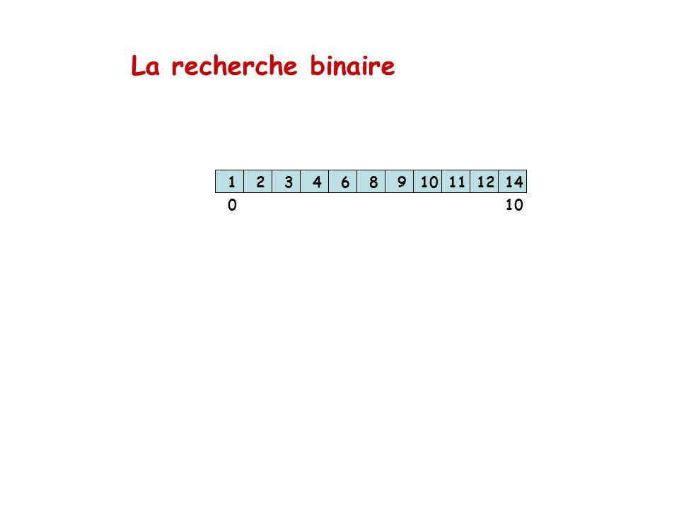La recherche binaire 123468910111214 100