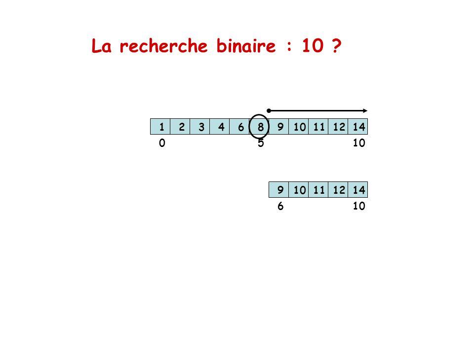La recherche binaire : 10 ? 123468910111214 123468910111214 1005 6