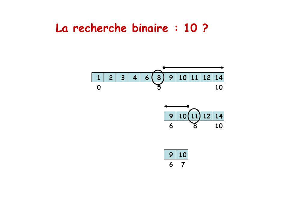La recherche binaire : 10 ? 123468910111214 123468910111214 123468910111214 1005 6 8 67