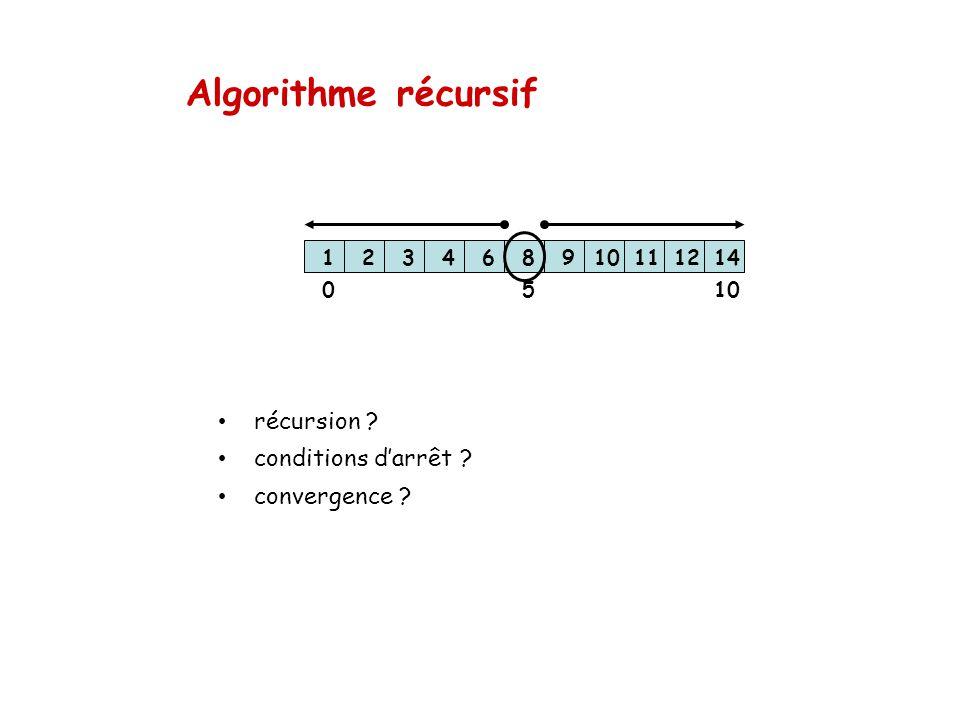 Algorithme récursif récursion ? conditions darrêt ? convergence ? 123468910111214 1005