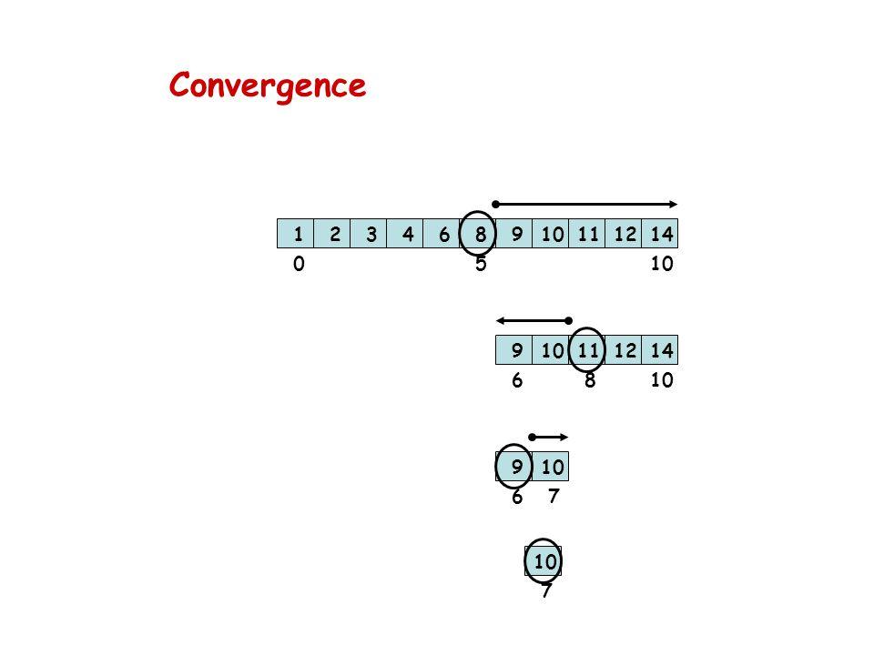 Convergence 123468910111214 123468910111214 123468910111214 1005 6 8 67 1234689 111214 7