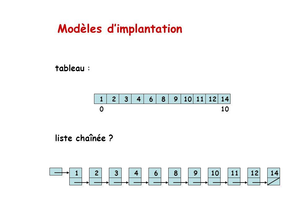 Modèles dimplantation tableau : liste chaînée ? 123468910111214 123468910111214 100