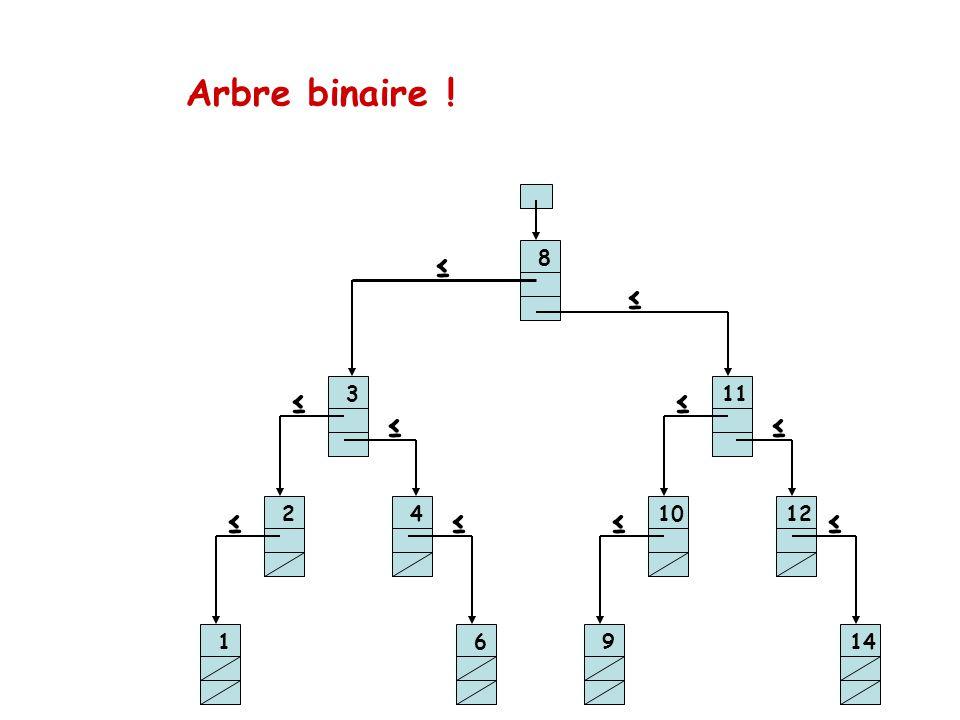 Arbre binaire ! 1 2 3 4 6 8 9 10 11 12 14