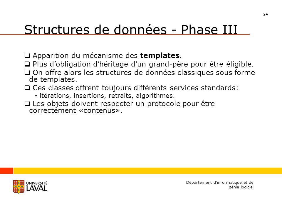 24 Département dinformatique et de génie logiciel Apparition du mécanisme des templates.