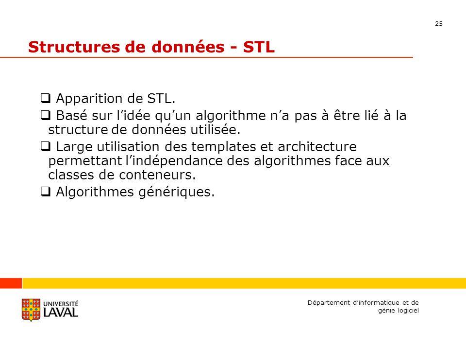 25 Département dinformatique et de génie logiciel Structures de données - STL Apparition de STL.