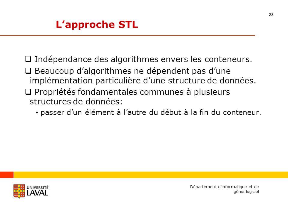 28 Département dinformatique et de génie logiciel Lapproche STL Indépendance des algorithmes envers les conteneurs.
