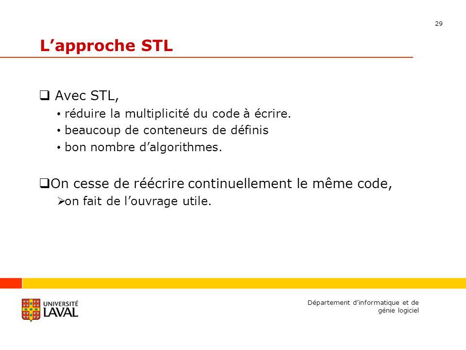 29 Département dinformatique et de génie logiciel Lapproche STL Avec STL, réduire la multiplicité du code à écrire.