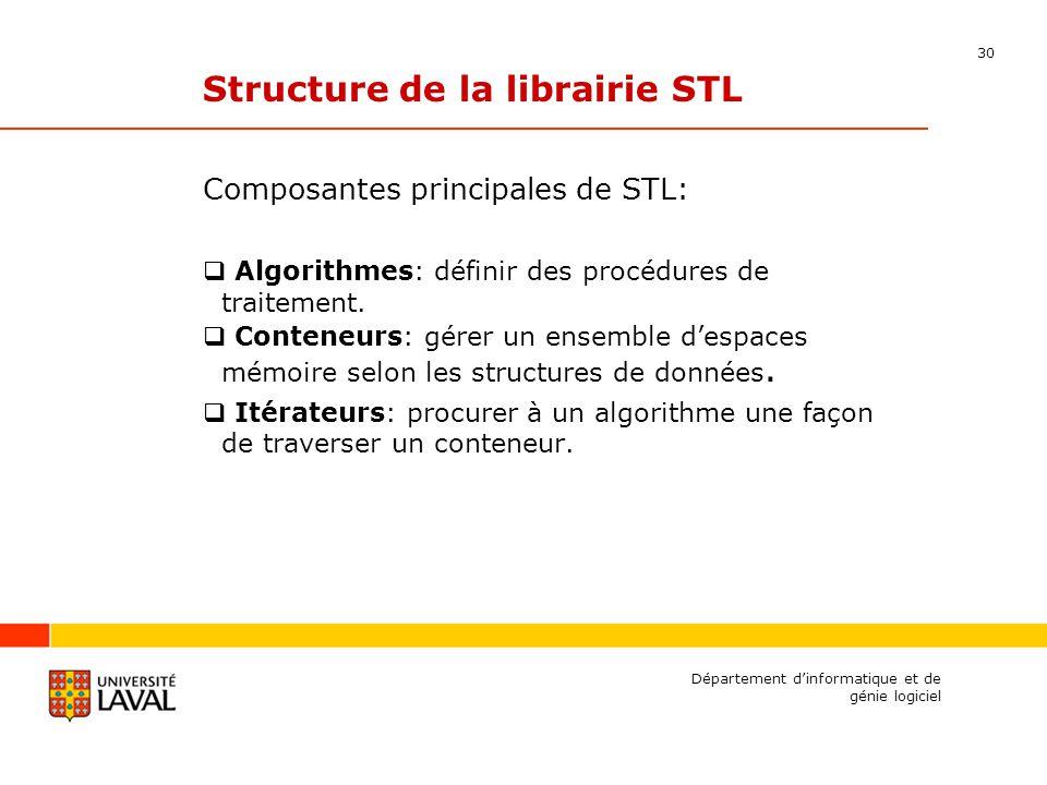 30 Département dinformatique et de génie logiciel Structure de la librairie STL Composantes principales de STL: Algorithmes: définir des procédures de traitement.