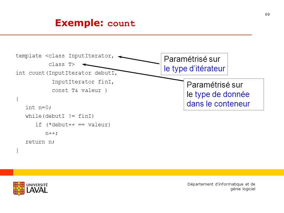 69 Département dinformatique et de génie logiciel Exemple: count template <class InputIterator, class T> int count(InputIterator debutI, InputIterator finI, const T& valeur ) { int n=0; while(debutI != finI) if (*debut++ == valeur) n++; return n; } Paramétrisé sur le type ditérateur Paramétrisé sur le type de donnée dans le conteneur