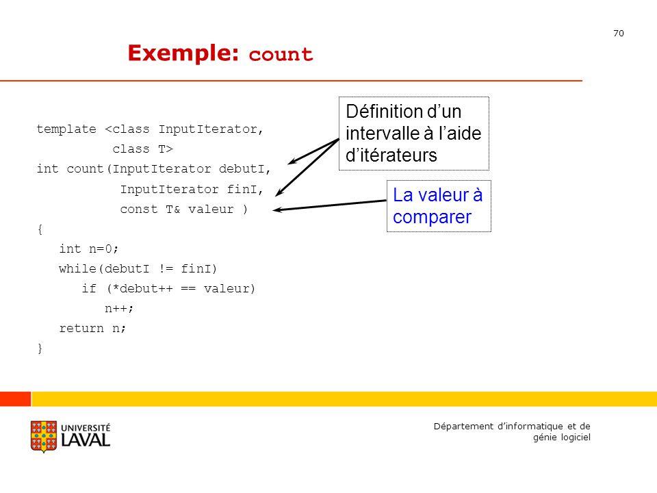 70 Département dinformatique et de génie logiciel Exemple: count template <class InputIterator, class T> int count(InputIterator debutI, InputIterator finI, const T& valeur ) { int n=0; while(debutI != finI) if (*debut++ == valeur) n++; return n; } Définition dun intervalle à laide ditérateurs La valeur à comparer