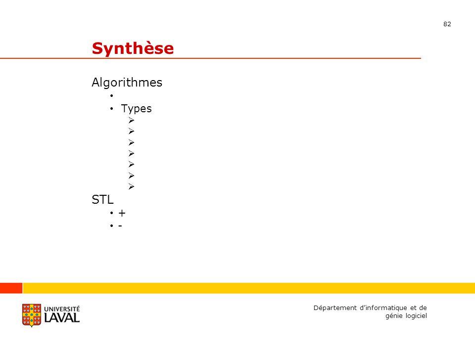 82 Département dinformatique et de génie logiciel Synthèse Algorithmes Types STL + -