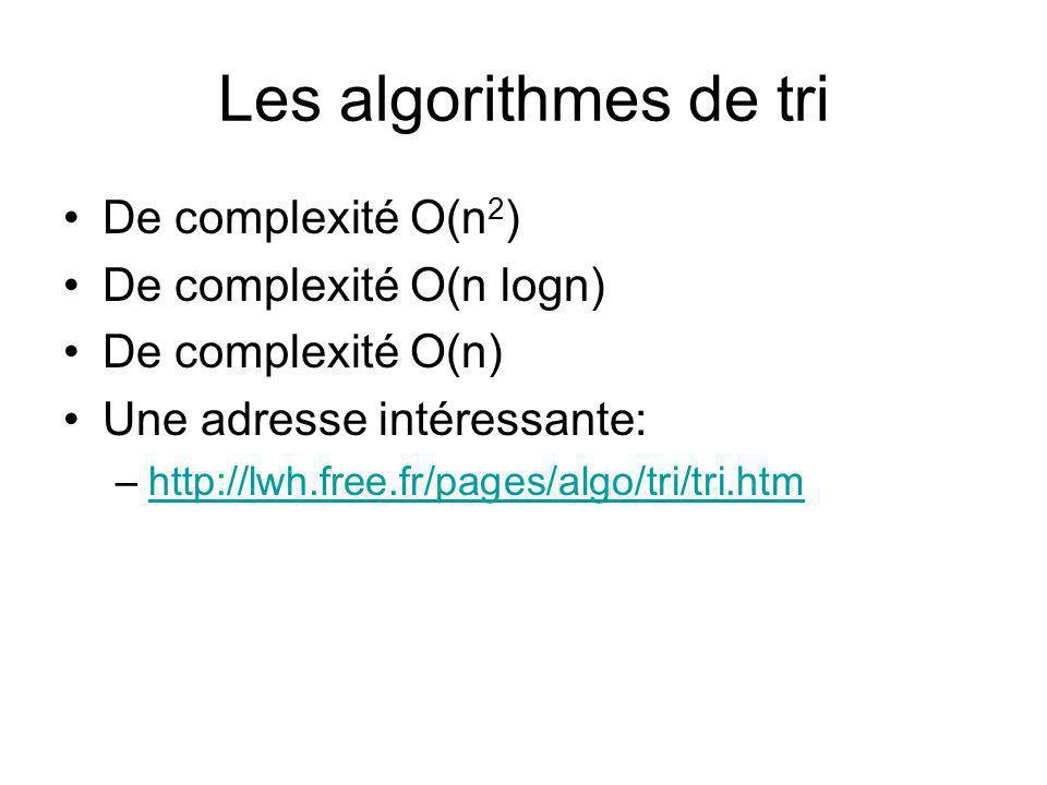 Les algorithmes de tri De complexité O(n 2 ) De complexité O(n logn) De complexité O(n) Une adresse intéressante: –http://lwh.free.fr/pages/algo/tri/tri.htmhttp://lwh.free.fr/pages/algo/tri/tri.htm