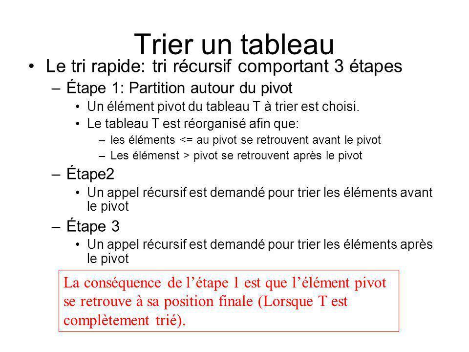 Trier un tableau Le tri rapide: tri récursif comportant 3 étapes –Étape 1: Partition autour du pivot Un élément pivot du tableau T à trier est choisi.