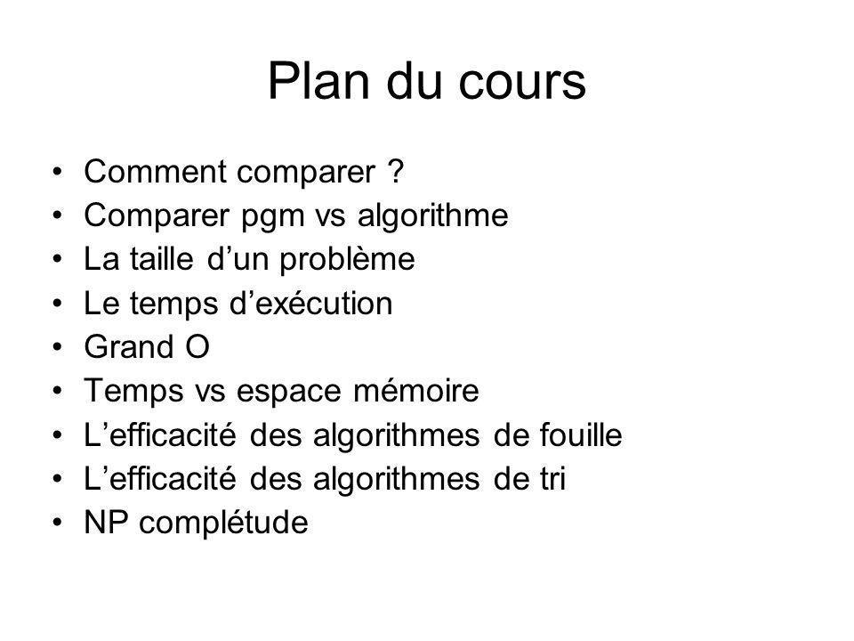 Plan du cours Comment comparer .