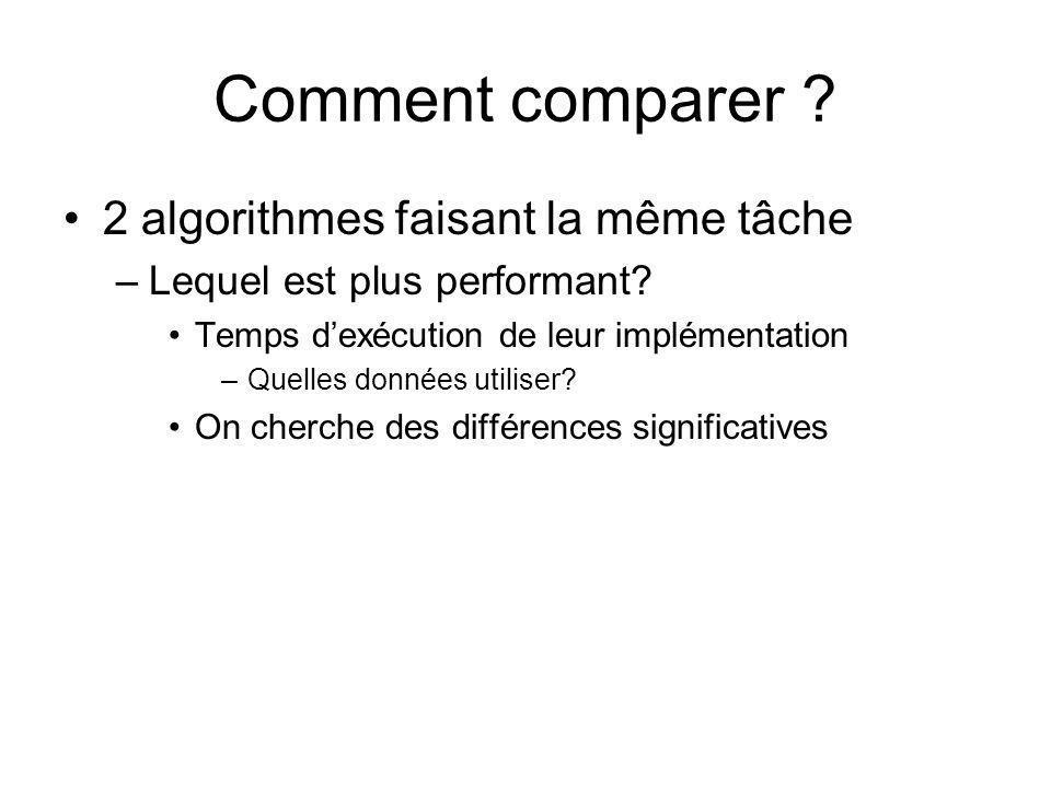 Comment comparer .2 algorithmes faisant la même tâche –Lequel est plus performant.