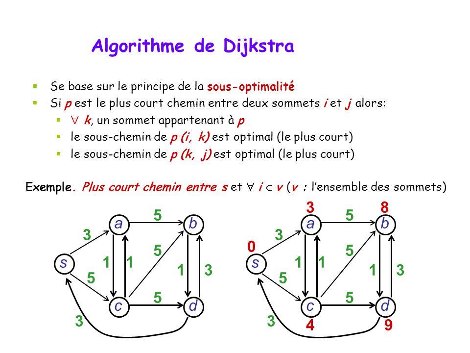 Pour chaque sommet i v, on maintient à jour un attribut y i : une estimation de la pondération dun plus court chemin: État initial : y s = 0 (s étant la source) y i = + avec i s À chaque étape : essayer de minimiser les y i État final : y i = lpcc(s,i) (lpcc: le plus court chemin) Lalgorithme est basée sur la technique de relâchement Cest une méthode qui diminue progressivement le poids du plus cours chemin pour chaque sommet jusquà ce quil soit égal au poids du plus court chemin.