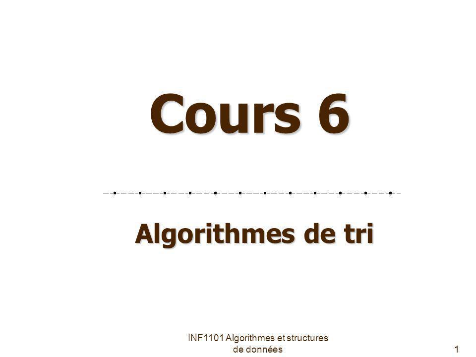 INF1101 Algorithmes et structures de données12 Tri par insertion Idée : Cette stratégie est semblable à la méthode qu utilise naturellement un joueur de cartes pour organiser sa main.