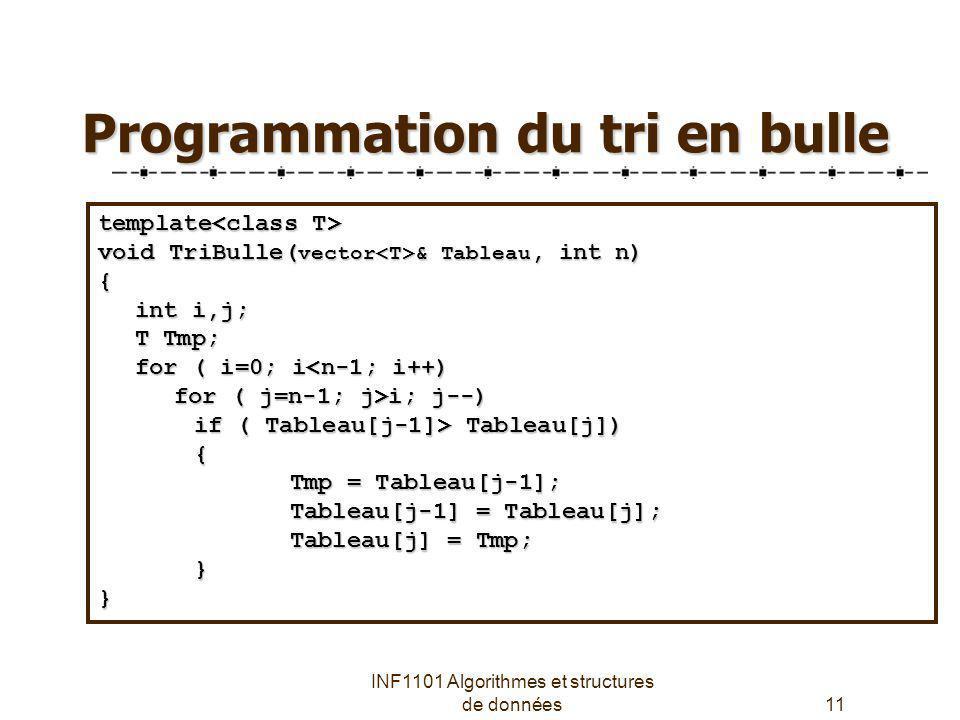 INF1101 Algorithmes et structures de données11 Programmation du tri en bulle template template void TriBulle( vector & Tableau, int n) { int i,j; T Tm