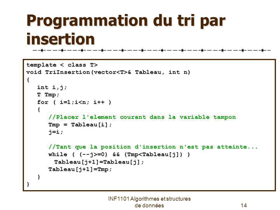 INF1101 Algorithmes et structures de données14 Programmation du tri par insertion template template void TriInsertion(vector & Tableau, int n) { int i