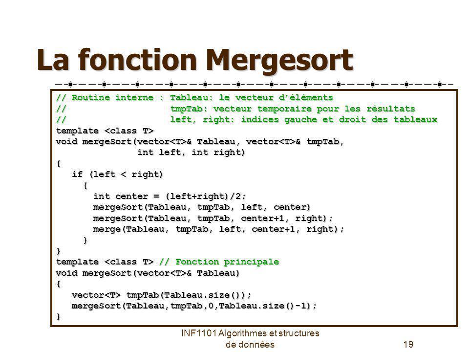 INF1101 Algorithmes et structures de données19 La fonction Mergesort // Routine interne : Tableau: le vecteur déléments // tmpTab: vecteur temporaire