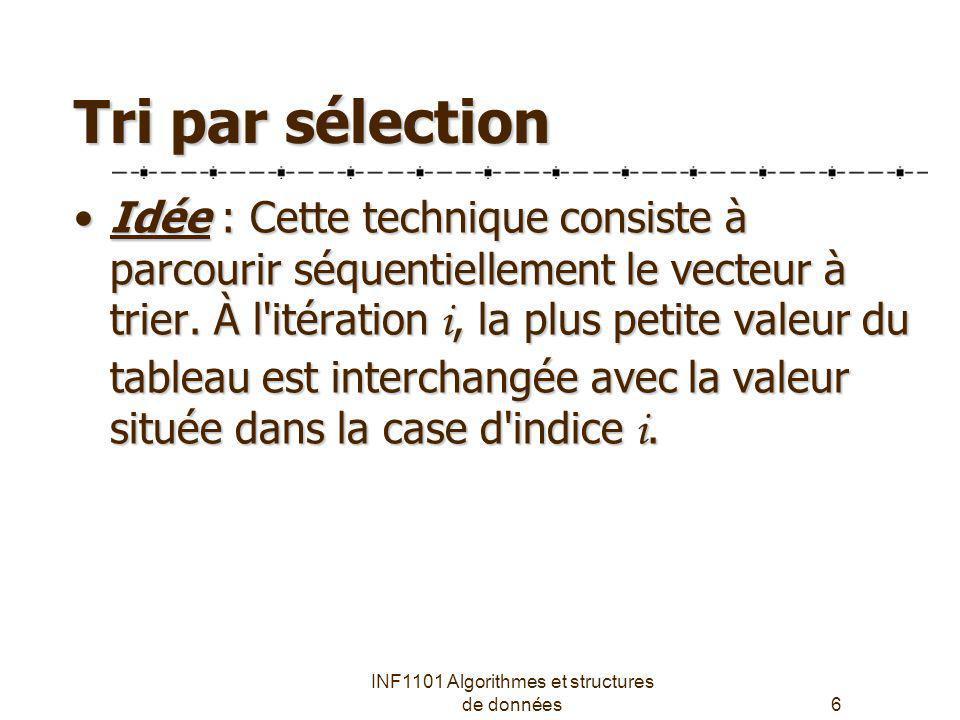 INF1101 Algorithmes et structures de données27 La fonction Partition (suite) while ( i<j ) // tant que les index ne croisent pas { // conserver les éléments plus petits ou égaux { // conserver les éléments plus petits ou égaux //au pivot à sa gauche //au pivot à sa gauche do do { i++; { i++; } while (tableau[i]<pivot); } while (tableau[i]<pivot); // conserver les éléments plus grands ou // conserver les éléments plus grands ou //égaux au pivot à sa droite //égaux au pivot à sa droite do do { j--; { j--; } while (tableau[j]>pivot); } while (tableau[j]>pivot); // Permuter les éléments qui ne sont pas // Permuter les éléments qui ne sont pas // à leur place // à leur place if ( i<j) if ( i<j) {tempo = tableau[i]; {tempo = tableau[i]; tableau[i]= tableau[j]; tableau[j]= tempo; } } return j; } return j; }