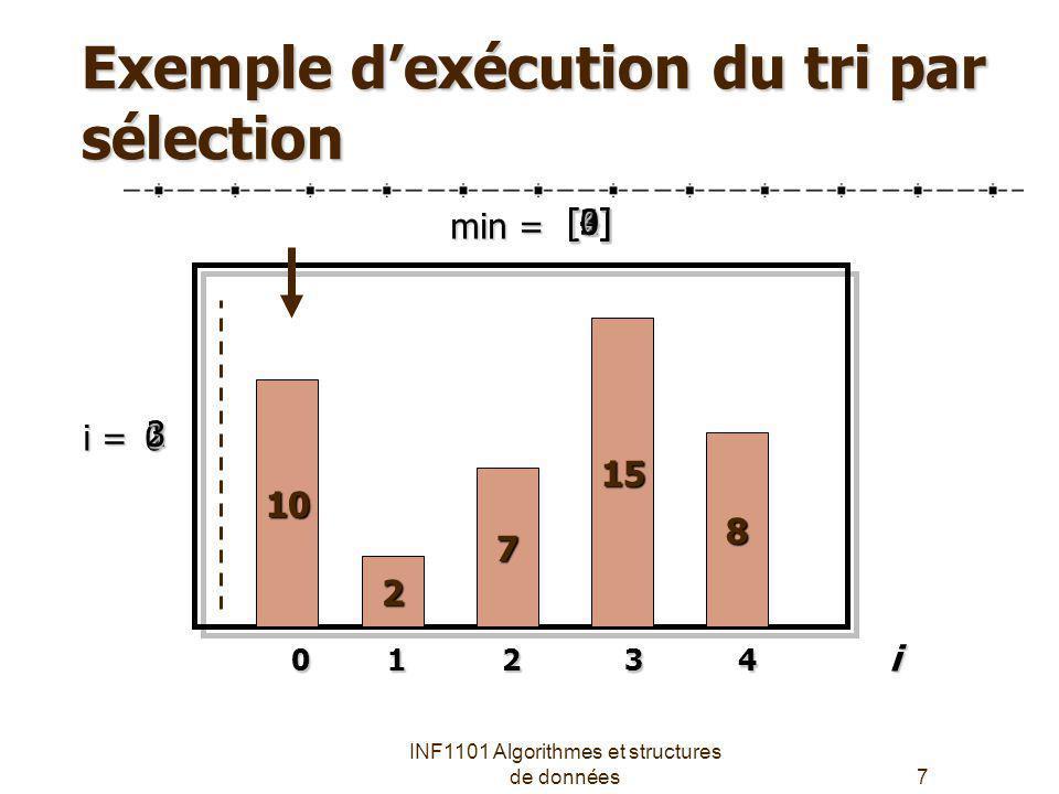 INF1101 Algorithmes et structures de données8 Programmation du tri par sélection template template void TriSelection( vector & Tableau, int n) { int i, j, min; int i, j, min; T Tmp; T Tmp; for ( i=0 ; i<n-1 ; i++ ) { for ( i=0 ; i<n-1 ; i++ ) { //Identification de l index du plus petit element //Identification de l index du plus petit element min = i; min = i; for ( j=i+1 ; j<n ; j++ ) { for ( j=i+1 ; j<n ; j++ ) { if ( Tableau[j]<Tableau[min] ) if ( Tableau[j]<Tableau[min] ) min = j; min = j; } //Permutation des elements //Permutation des elements Tmp = Tableau[i]; Tmp = Tableau[i]; Tableau[i] = Tableau[min]; Tableau[i] = Tableau[min]; Tableau[min] = Tmp; Tableau[min] = Tmp; }}