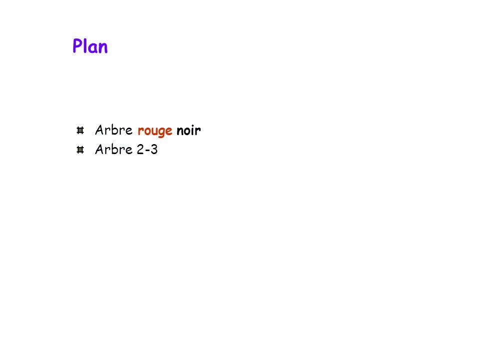 Arbre rouge noir Arbre 2-3 Plan