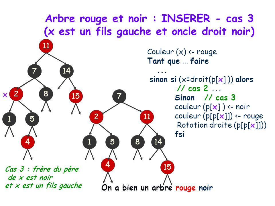 Arbre rouge et noir : INSERER - cas 2 (x est fils droit et oncle droit noir) 7 Couleur (x) <- rouge Tant que (x<>racine) et (p[x] est rouge) faire si