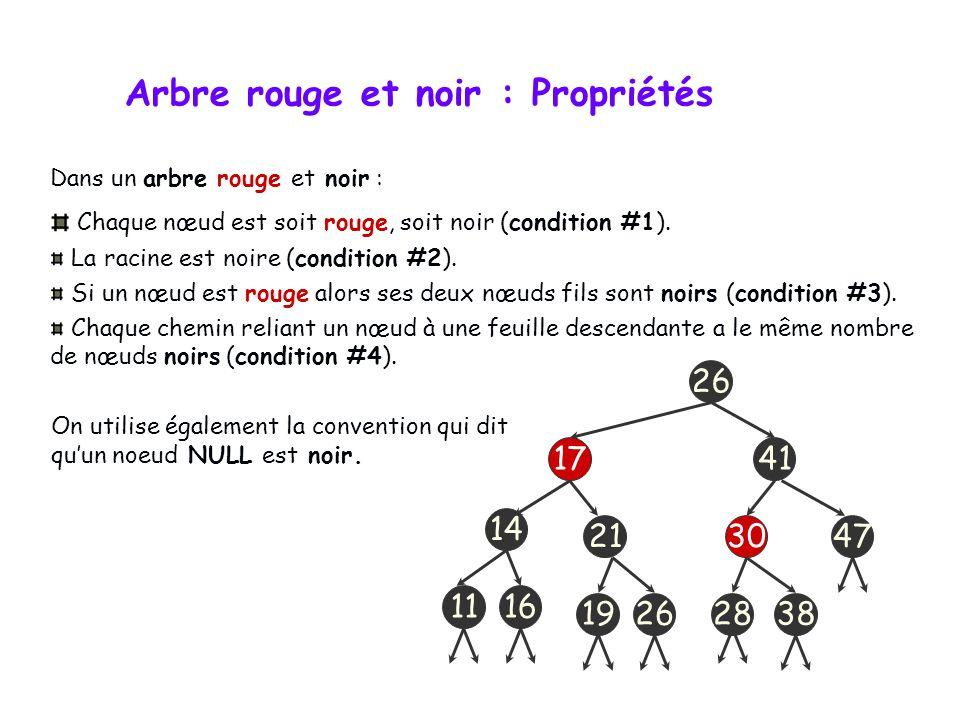 Dans un arbre rouge et noir : Chaque nœud est soit rouge, soit noir (condition #1).