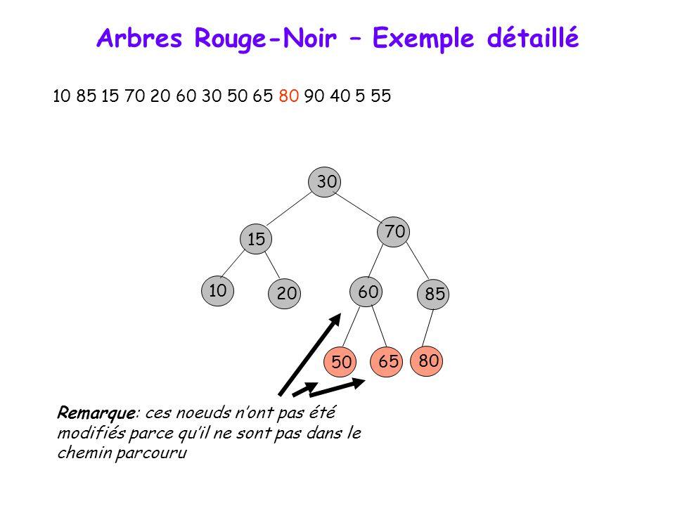 Arbres Rouge-Noir – Exemple détaillé 10 85 15 70 20 60 30 50 65 80 90 40 5 55 15 70 10 30 85 60 20 50 65