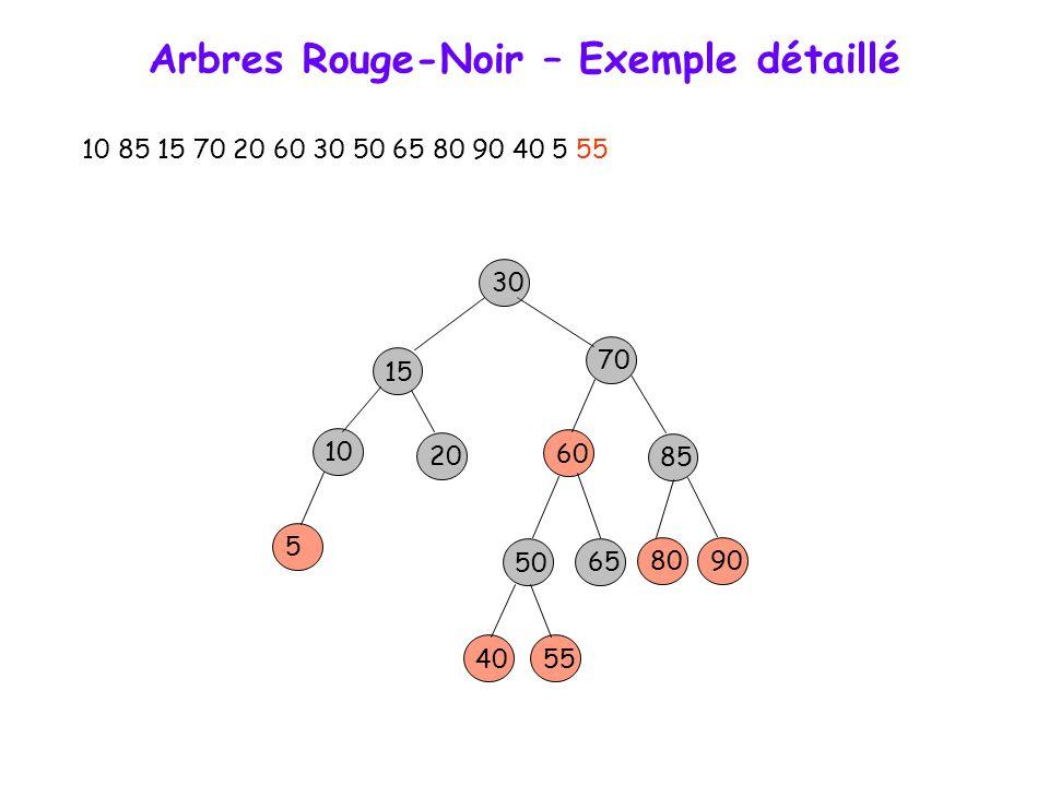 Arbres Rouge-Noir – Exemple détaillé 10 85 15 70 20 60 30 50 65 80 90 40 5 55 15 70 10 30 85 60 20 50 65 8090 40 5