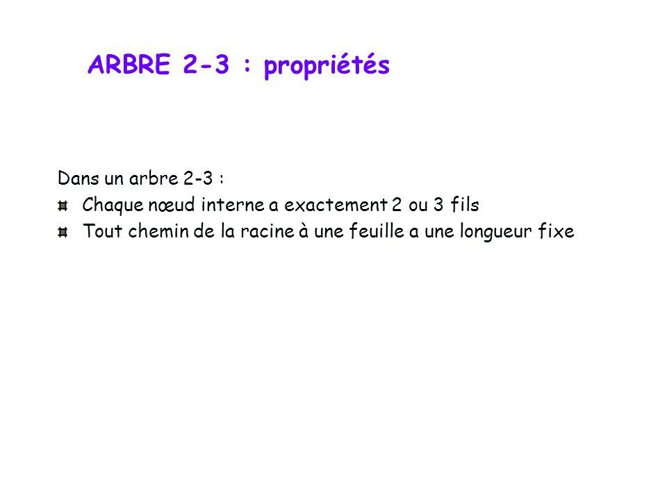 ARBRE 2-3 Quand un ABR est déséquilibré : sil se réduit par exemple à une liste linéaire chaînée alors les opérations ont une complexité de l ordre de