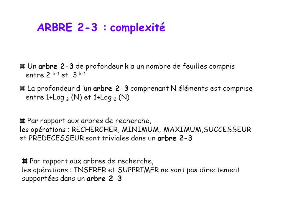 ARBRE 2-3 : insertion - cas 2 527 7 16 5 -8 - 8 18 19 161819 10 12 - 12 527 10 - 5 -8 - 8 18 19 16181910 12 - 12 7 -16 - (12 -) est un 4ème fils de (7