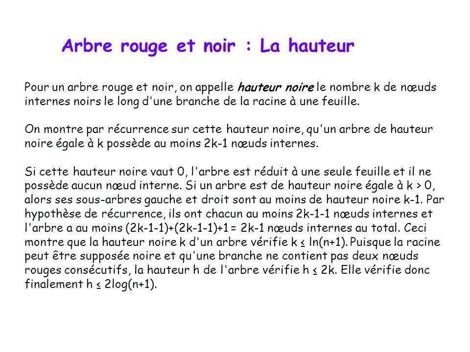 Arbres Rouge-Noir – Exemple détaillé 10 85 15 70 20 60 30 50 65 80 90 40 5 55 10 85