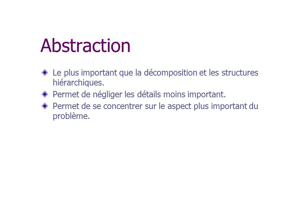 Abstraction Le plus important que la décomposition et les structures hiérarchiques. Permet de négliger les détails moins important. Permet de se conce