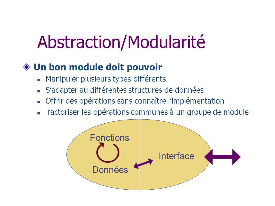 Un bon module doit pouvoir Manipuler plusieurs types différents Sadapter au différentes structures de données Offrir des opérations sans connaître lim